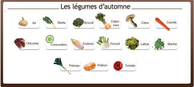 Oranges et clémentines Toujours !… » info conso  Oranges ...
